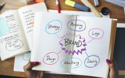 Branding, qué es y consejos, por Win Innovación.
