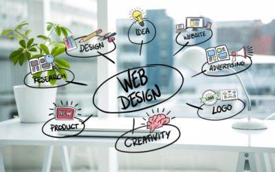 No lo sabes, pero si no tienes página web, pierdes, por Win Innovación.