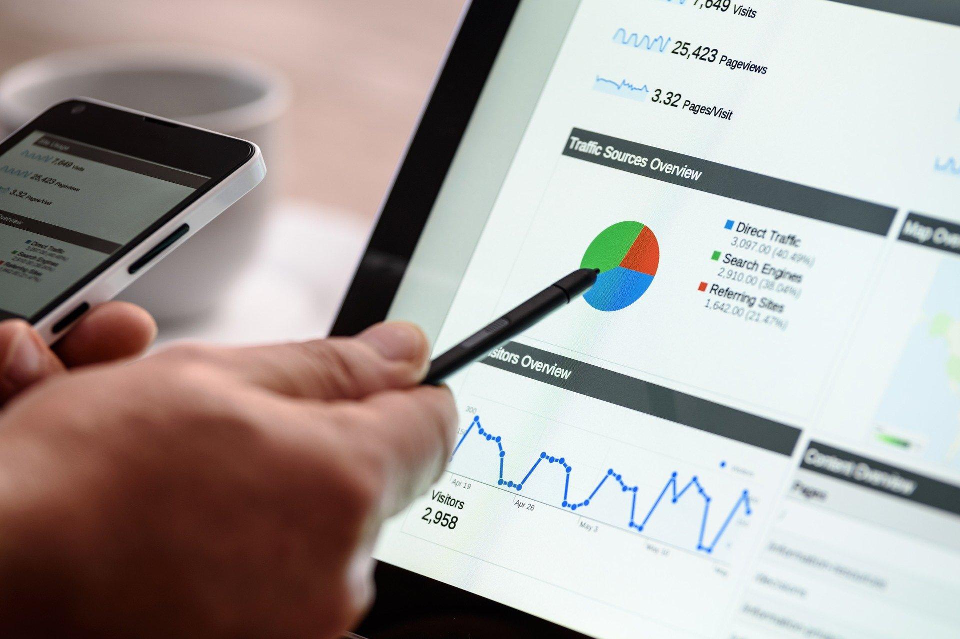 Campañas seo y marketing digital